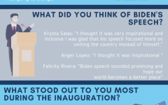 Thoughts on President Bidens Inauguration