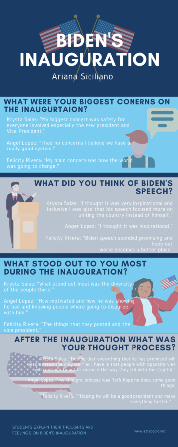 Thoughts on President Biden